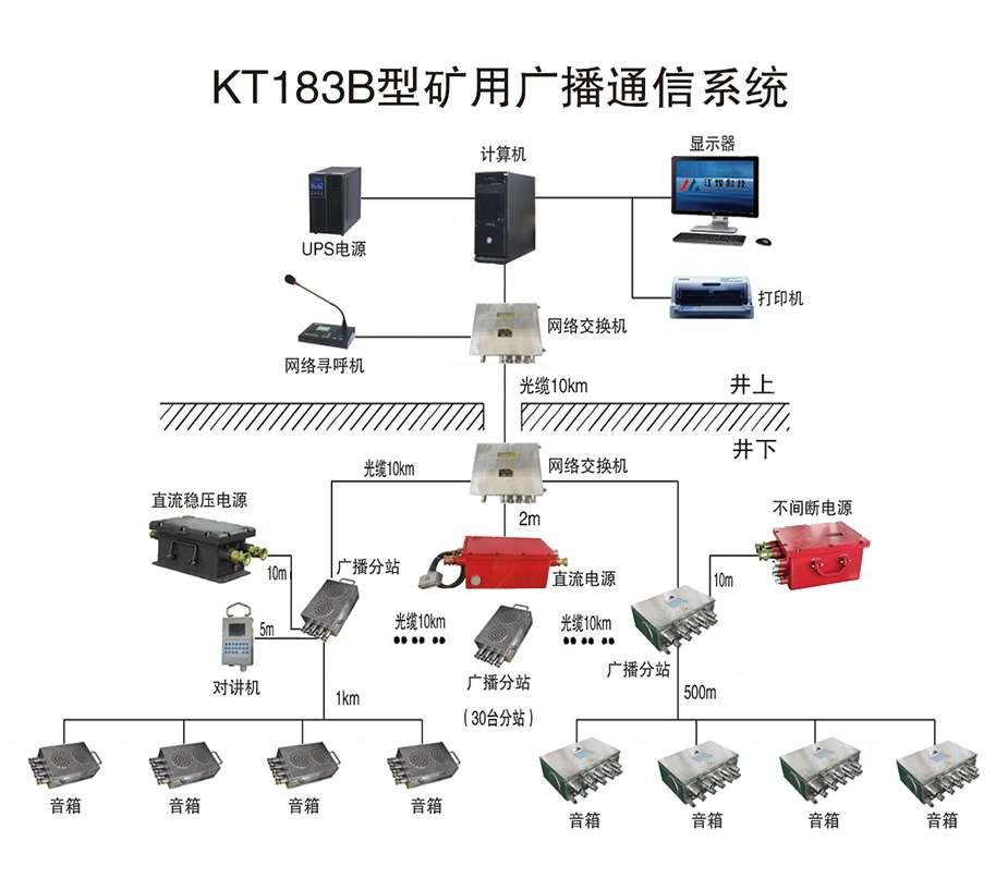KT183B型矿用广播通信系统