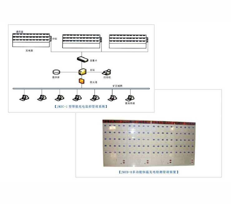 JMZC-1型智能充电监控管理系统